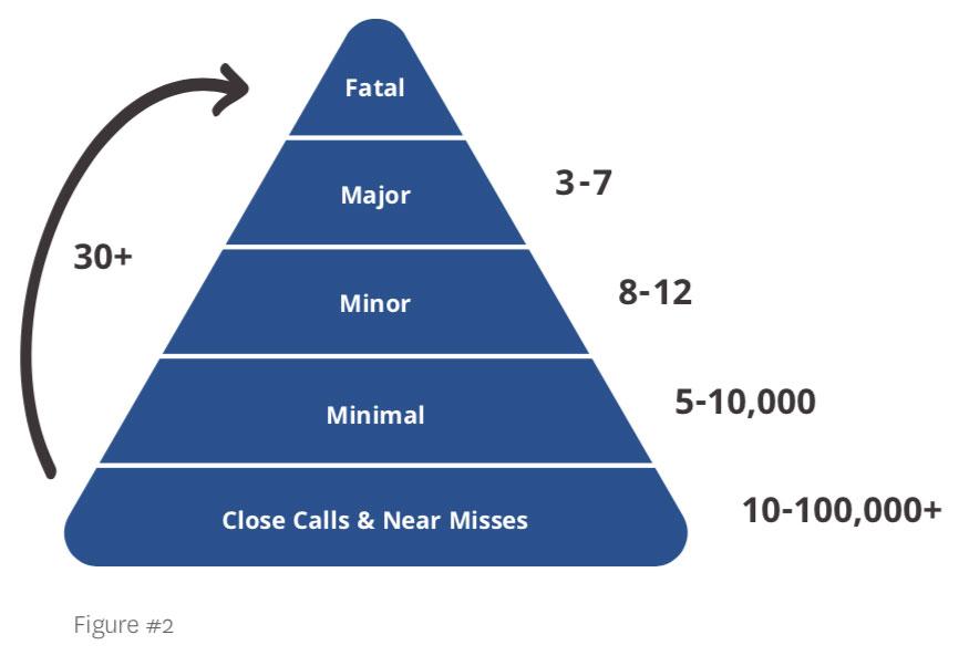 Larry-wilson-paradigm-2-Figure2
