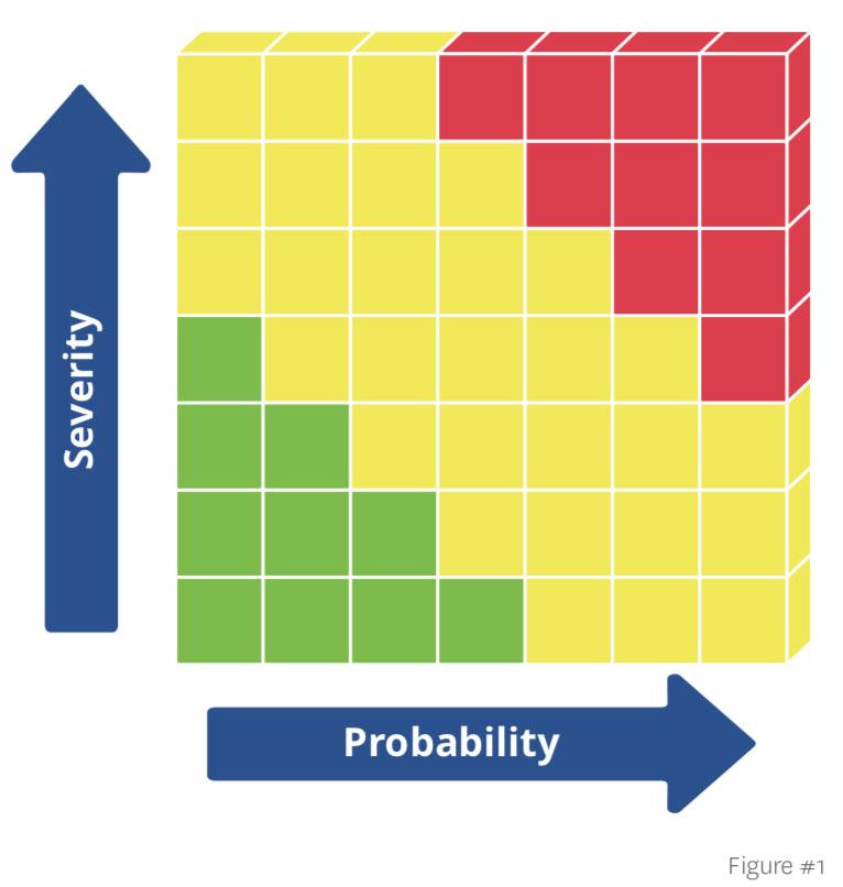 Larry-wilson-paradigm-3-Figure1