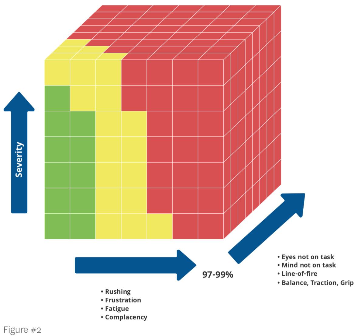 Larry-wilson-paradigm-3-Figure2